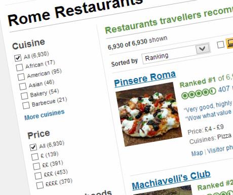 TripAdvisor Rome restaurants