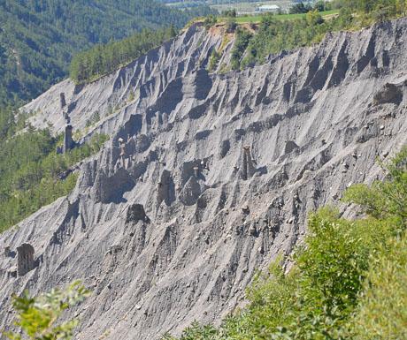 Undiscovered Alps