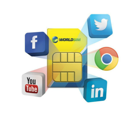 WorldSIM data roaming card