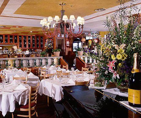 Best Italian Restaurants Whistler